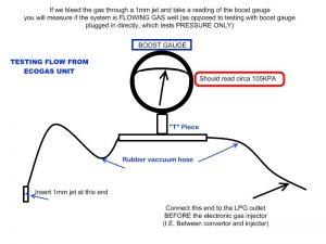 Pressure Test
